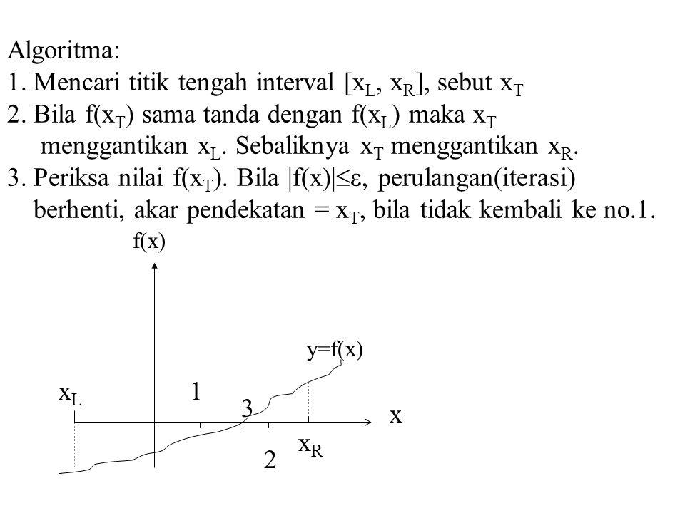 Algoritma: 1. Mencari titik tengah interval [xL, xR], sebut xT 2